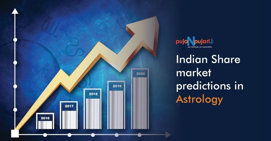 Know the Ups and Downs of Share Market 2021- Indian Stock market  predictions in Astrology