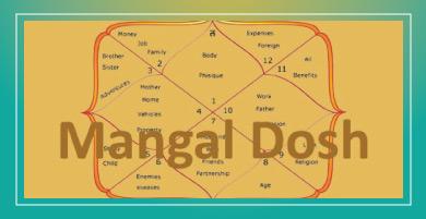 Mangalik / Mangalya Dosha: Male & Female Characteristics, Effects & Remedies